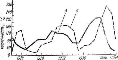biocenozy-i-ix-izmeneniya-2